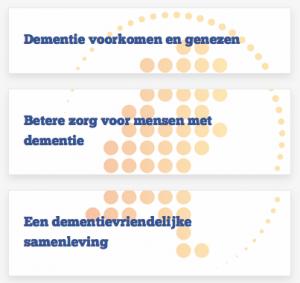 Deltaplan-Dementie organiseert op 7 september in samenwerking met o.a. Henri Snel een symposium over wonen en welzijn, hoe bouwen we aan een optimale (fysieke) leefomgeving voor mensen met dementie? (Dutch)
